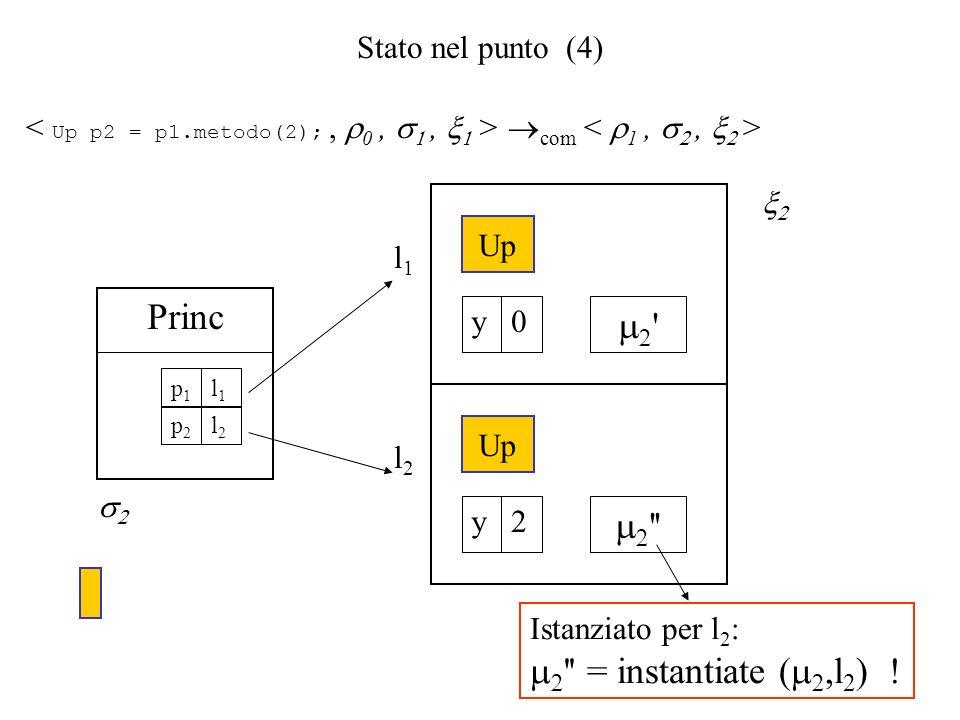 Stato nel punto (4) com l2l2 '' Up 2y l1l1 ' 0y Princ l1l1 p1p1 l2l2 p2p2 Istanziato per l 2 : '' = instantiate (,l 2 ) !