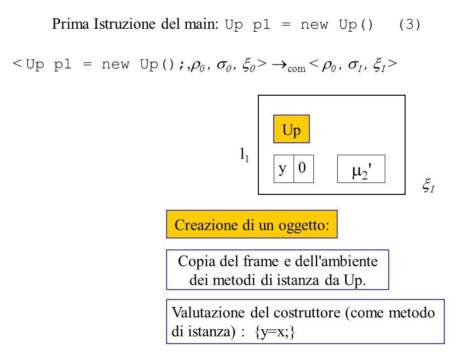 Prima Istruzione del main: Up p1 = new Up() (3) com Creazione di un oggetto: l1l1 ' Up Copia del frame e dell'ambiente dei metodi di istanza da Up. 0y