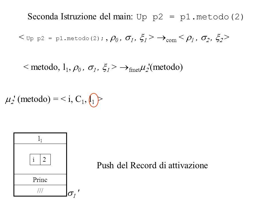 Seconda Istruzione del main: Up p2 = p1.metodo(2) fmet '(metodo) ' (metodo) = /// Princ l1l1 2i ' Push del Record di attivazione com