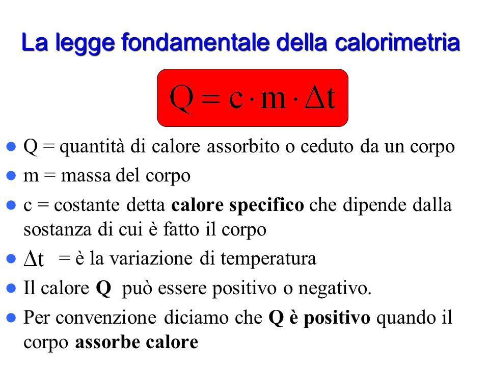 La legge fondamentale della calorimetria Sulla base di molti esperimenti progettati per studiare il riscaldamento dei corpi si è arrivati alla formula