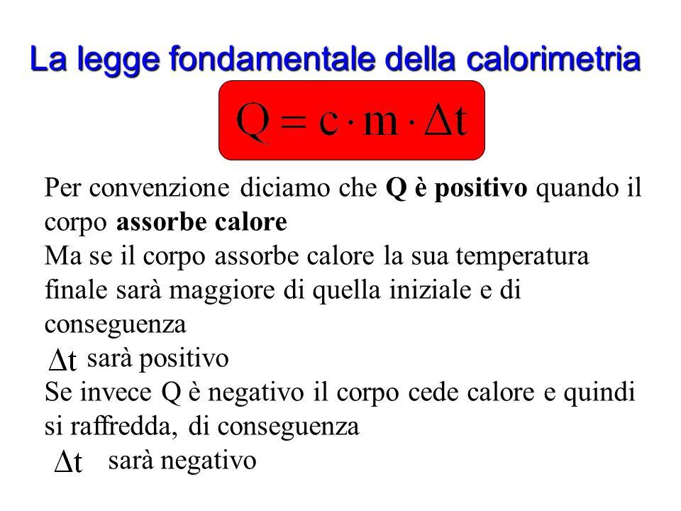 Q = quantità di calore assorbito o ceduto da un corpo m = massa del corpo c = costante detta calore specifico che dipende dalla sostanza di cui è fatt
