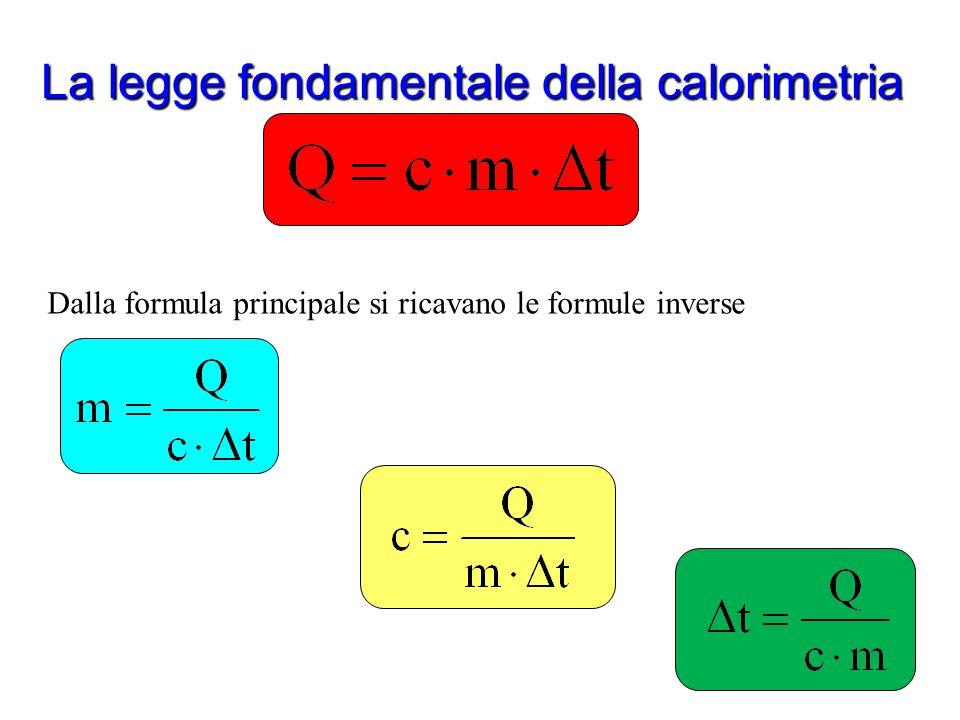 La legge fondamentale della calorimetria Il fatto che nel grafico venga una retta significa che le due grandezze Q e Delta-ti sono direttamente propor