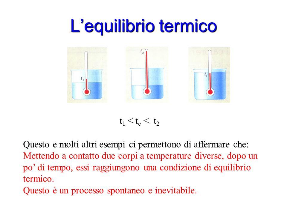 Equilibrio Termico Formula in Equilibrio Termico Con