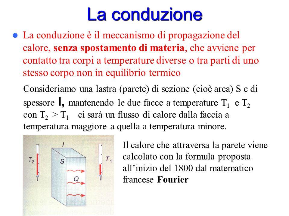 La conducibilità termica La conducibilità termica è una caratteristica propria di ogni sostanza, dipende dalla struttura molecolare. Lunità di misura