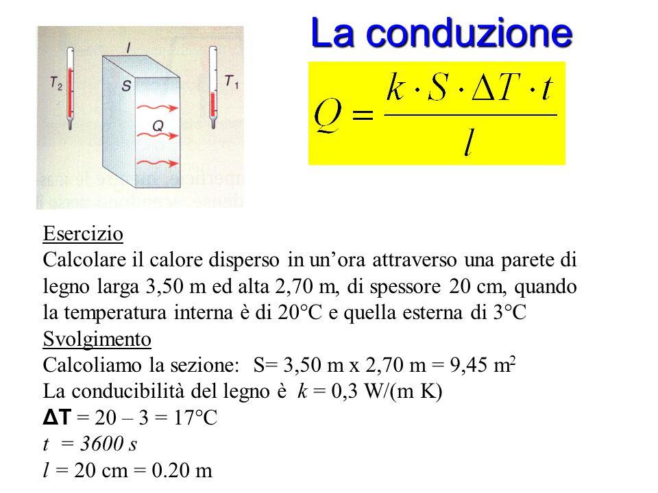 La conduzione La conduzione Nella figura a fianco è possibile osservare landamento della temperatura tra le due facce. In rosso la temperatura della f