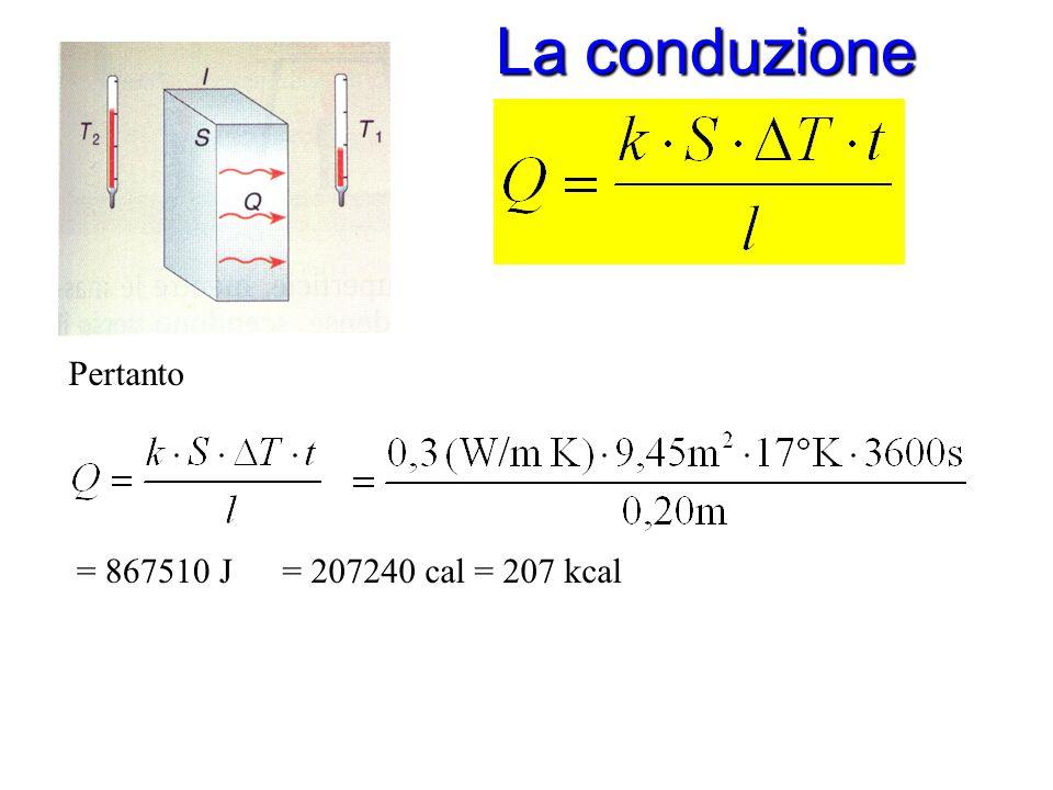 La conduzione La conduzione Esercizio Calcolare il calore disperso in unora attraverso una parete di legno larga 3,50 m ed alta 2,70 m, di spessore 20