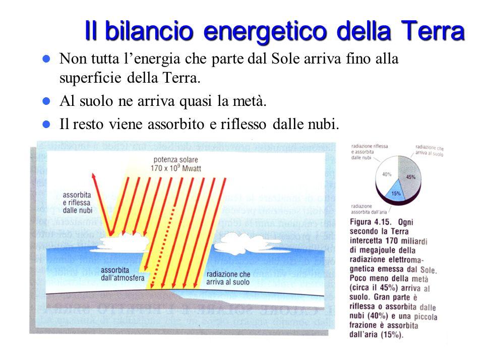 Effetto serra Effetto serra Ci sono materiali come il vetro ed alcune plastiche (cellofan, nylon etc..) che sono trasparenti alle radiazioni visibili,