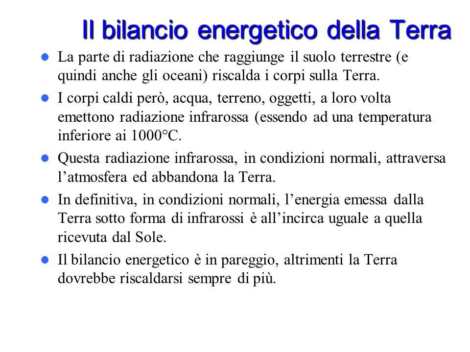 Il bilancio energetico della Terra Il bilancio energetico della Terra Non tutta lenergia che parte dal Sole arriva fino alla superficie della Terra. A