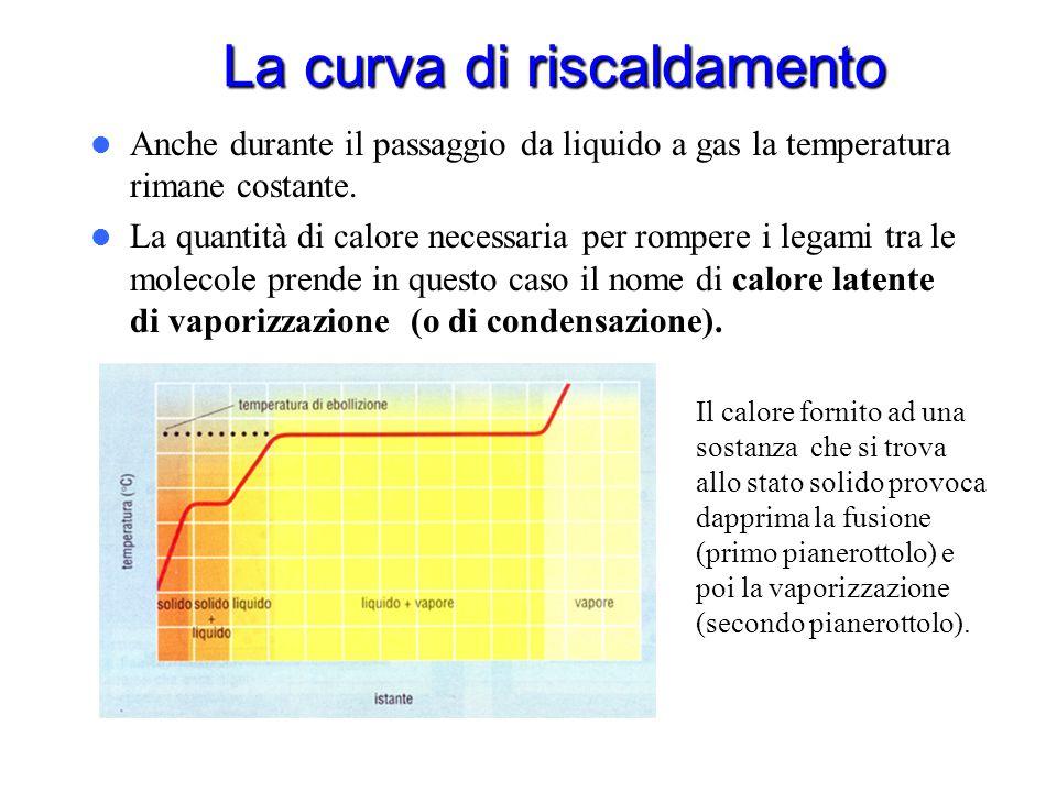 Il calore latente Il calore latente Perché durante il passaggio di stato la temperatura resta costante? Perché il calore che altro non è se non energi