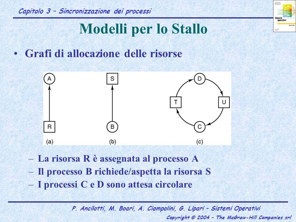 P. Ancilotti, M. Boari, A. Ciampolini, G. Lipari – Sistemi Operativi Capitolo 3 – Sincronizzazione dei processi Copyright © 2004 – The McGraw-Hill Com