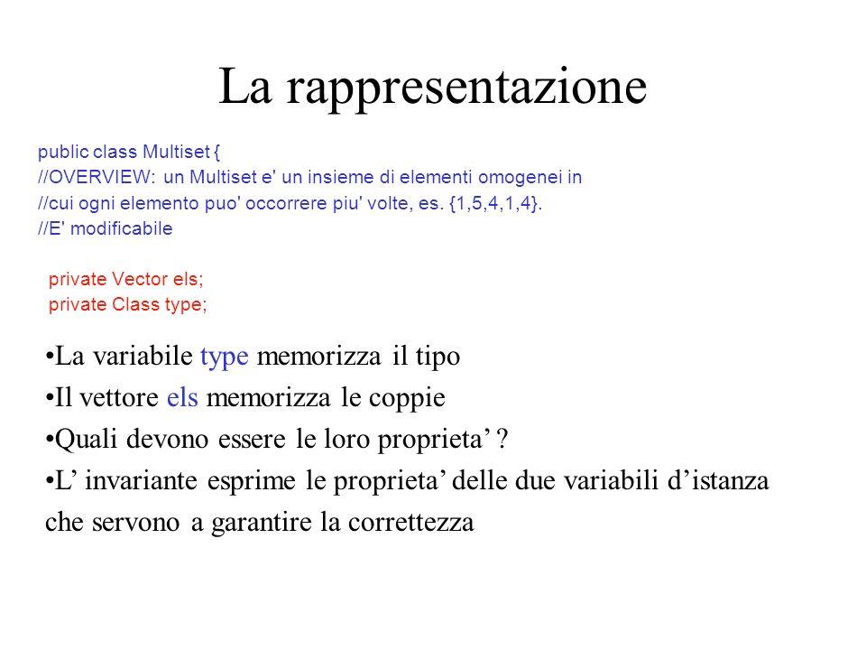 La rappresentazione public class Multiset { //OVERVIEW: un Multiset e un insieme di elementi omogenei in //cui ogni elemento puo occorrere piu volte, es.