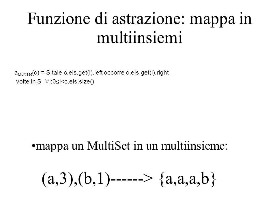 Funzione di astrazione: mappa in multiinsiemi a Multiset (c) = S tale c.els.get(i).left occorre c.els.get(i).right volte in S i:0 i<c.els.size() mappa un MultiSet in un multiinsieme: (a,3),(b,1)------> {a,a,a,b}