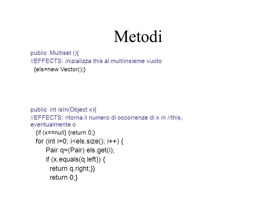 Metodi public Multiset (){ //EFFECTS: inizializza this al multiinsieme vuoto {els=new Vector();} public int isIn(Object x){ //EFFECTS: ritorna il numero di occorrenze di x in //this, eventualmente o {if (x==null} {return 0;} for (int i=0; i<els.size(); i++) { Pair q=(Pair) els.get(i); if (x.equals(q.left)) { return q.right;}} return 0;}