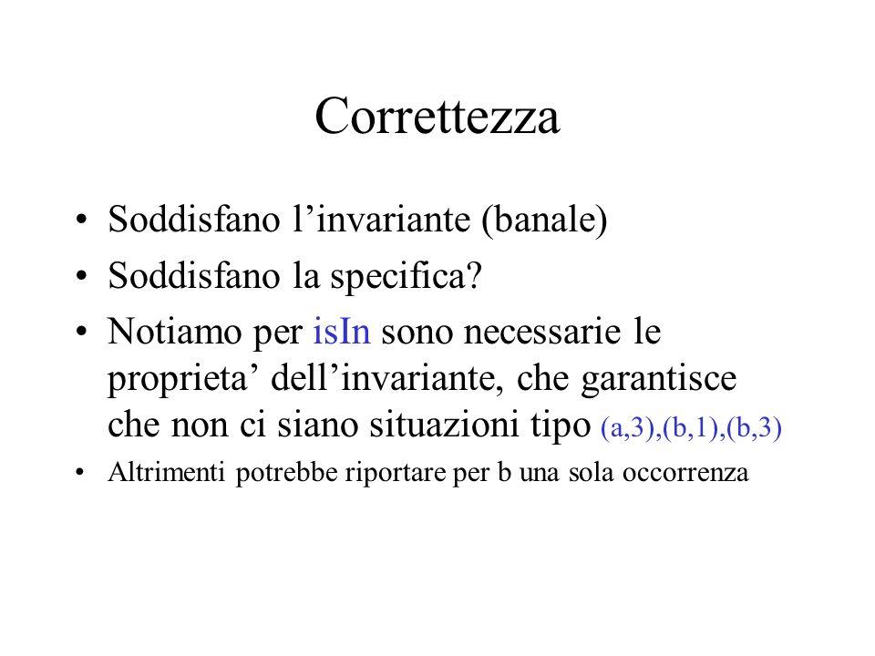 Correttezza Soddisfano linvariante (banale) Soddisfano la specifica.