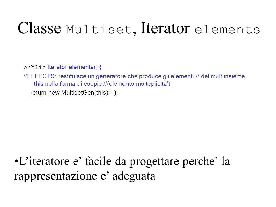 public Iterator elements() { //EFFECTS: restituisce un generatore che produce gli elementi // del multiinsieme this nella forma di coppie //(elemento,molteplicita ) return new MultisetGen(this); } Classe Multiset, Iterator elements Literatore e facile da progettare perche la rappresentazione e adeguata