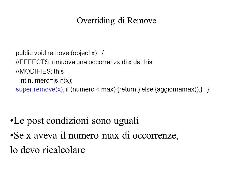 public void remove (object x) { //EFFECTS: rimuove una occorrenza di x da this //MODIFIES: this int numero=isIn(x); super.remove(x); if (numero < max) {return;} else {aggiornamax();} } Overriding di Remove Le post condizioni sono uguali Se x aveva il numero max di occorrenze, lo devo ricalcolare