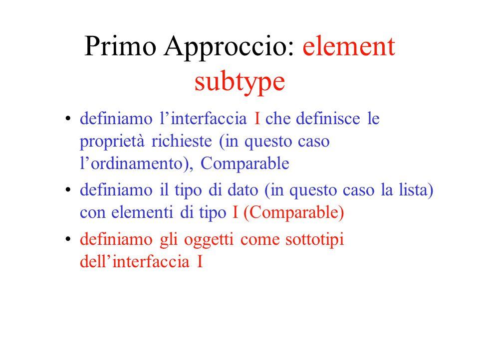 Primo Approccio: element subtype definiamo linterfaccia I che definisce le proprietà richieste (in questo caso lordinamento), Comparable definiamo il tipo di dato (in questo caso la lista) con elementi di tipo I (Comparable) definiamo gli oggetti come sottotipi dellinterfaccia I