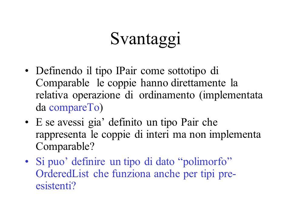 Svantaggi Definendo il tipo IPair come sottotipo di Comparable le coppie hanno direttamente la relativa operazione di ordinamento (implementata da compareTo) E se avessi gia definito un tipo Pair che rappresenta le coppie di interi ma non implementa Comparable.