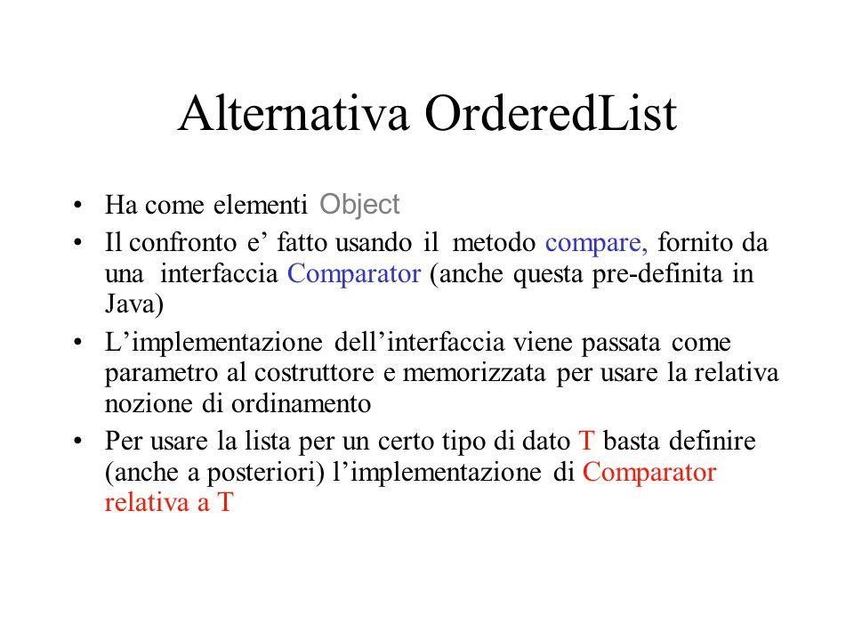 Alternativa OrderedList Ha come elementi Object Il confronto e fatto usando il metodo compare, fornito da una interfaccia Comparator (anche questa pre-definita in Java) Limplementazione dellinterfaccia viene passata come parametro al costruttore e memorizzata per usare la relativa nozione di ordinamento Per usare la lista per un certo tipo di dato T basta definire (anche a posteriori) limplementazione di Comparator relativa a T