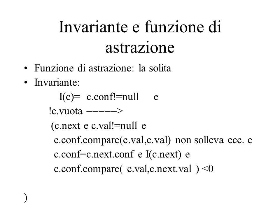 Invariante e funzione di astrazione Funzione di astrazione: la solita Invariante: I(c)= c.conf!=null e !c.vuota =====> (c.next e c.val!=null e c.conf.compare(c.val,c.val) non solleva ecc.