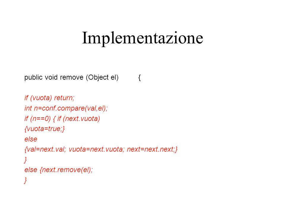 Implementazione public void remove (Object el) { if (vuota) return; int n=conf.compare(val,el); if (n==0) { if (next.vuota) {vuota=true;} else {val=ne