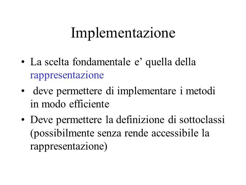 Implementazione La scelta fondamentale e quella della rappresentazione deve permettere di implementare i metodi in modo efficiente Deve permettere la definizione di sottoclassi (possibilmente senza rende accessibile la rappresentazione)