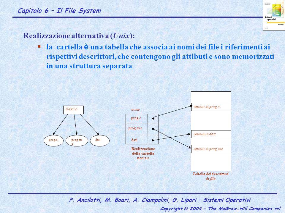 Capitolo 6 – Il File System P. Ancilotti, M. Boari, A. Ciampolini, G. Lipari – Sistemi Operativi Copyright © 2004 – The McGraw-Hill Companies srl Real
