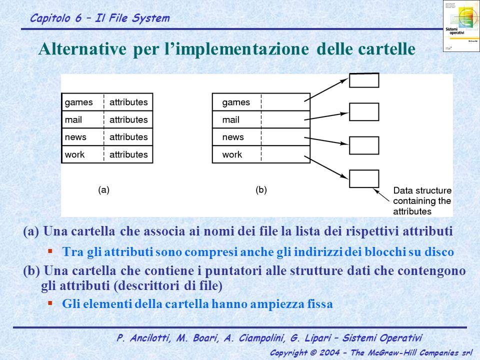 Capitolo 6 – Il File System P. Ancilotti, M. Boari, A. Ciampolini, G. Lipari – Sistemi Operativi Copyright © 2004 – The McGraw-Hill Companies srl Alte