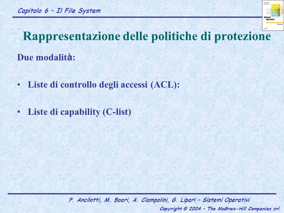 Capitolo 6 – Il File System P. Ancilotti, M. Boari, A. Ciampolini, G. Lipari – Sistemi Operativi Copyright © 2004 – The McGraw-Hill Companies srl Rapp