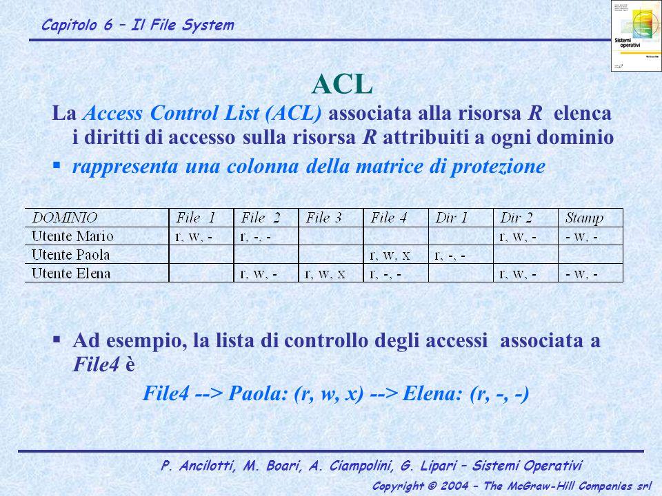 Capitolo 6 – Il File System P. Ancilotti, M. Boari, A. Ciampolini, G. Lipari – Sistemi Operativi Copyright © 2004 – The McGraw-Hill Companies srl ACL