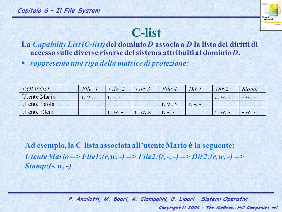 Capitolo 6 – Il File System P. Ancilotti, M. Boari, A. Ciampolini, G. Lipari – Sistemi Operativi Copyright © 2004 – The McGraw-Hill Companies srl C-li