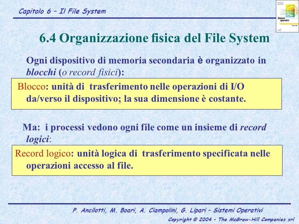 Capitolo 6 – Il File System P. Ancilotti, M. Boari, A. Ciampolini, G. Lipari – Sistemi Operativi Copyright © 2004 – The McGraw-Hill Companies srl 6.4