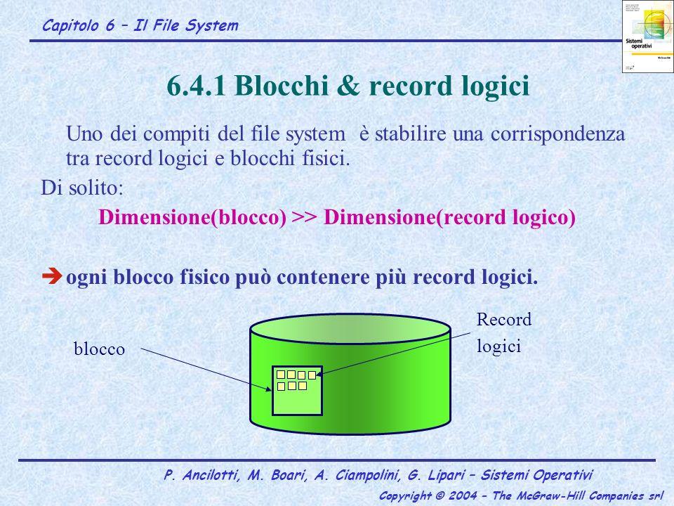 Capitolo 6 – Il File System P. Ancilotti, M. Boari, A. Ciampolini, G. Lipari – Sistemi Operativi Copyright © 2004 – The McGraw-Hill Companies srl 6.4.