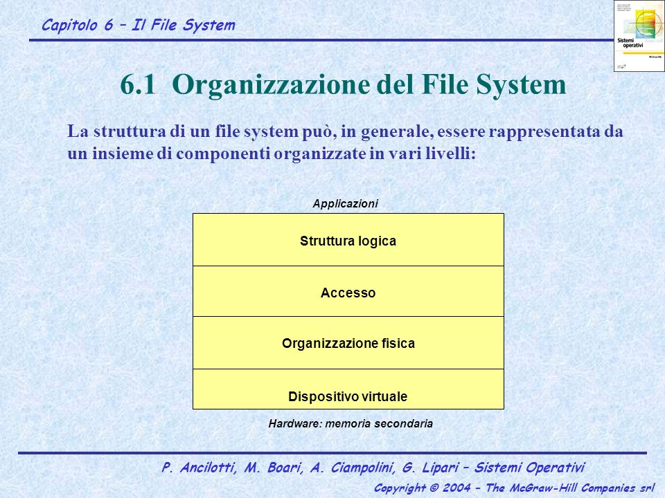 Capitolo 6 – Il File System P. Ancilotti, M. Boari, A. Ciampolini, G. Lipari – Sistemi Operativi Copyright © 2004 – The McGraw-Hill Companies srl 6.1