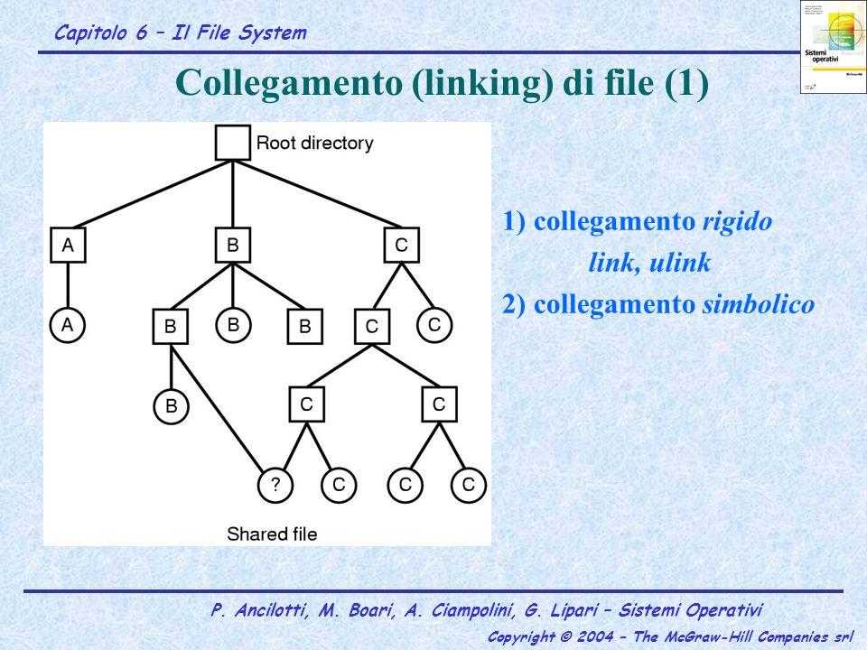 Capitolo 6 – Il File System P. Ancilotti, M. Boari, A. Ciampolini, G. Lipari – Sistemi Operativi Copyright © 2004 – The McGraw-Hill Companies srl Coll