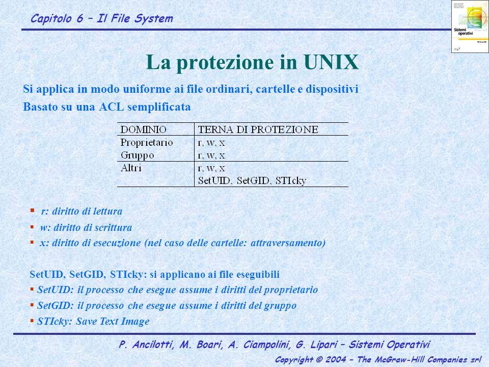 Capitolo 6 – Il File System P. Ancilotti, M. Boari, A. Ciampolini, G. Lipari – Sistemi Operativi Copyright © 2004 – The McGraw-Hill Companies srl La p