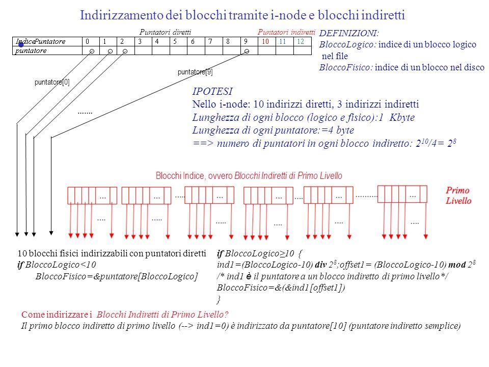 ……. puntatore[0] puntatore[9] Puntatori direttiPuntatori indiretti Blocchi Indice, ovvero Blocchi Indiretti di Primo Livello IPOTESI Nello i-node: 10