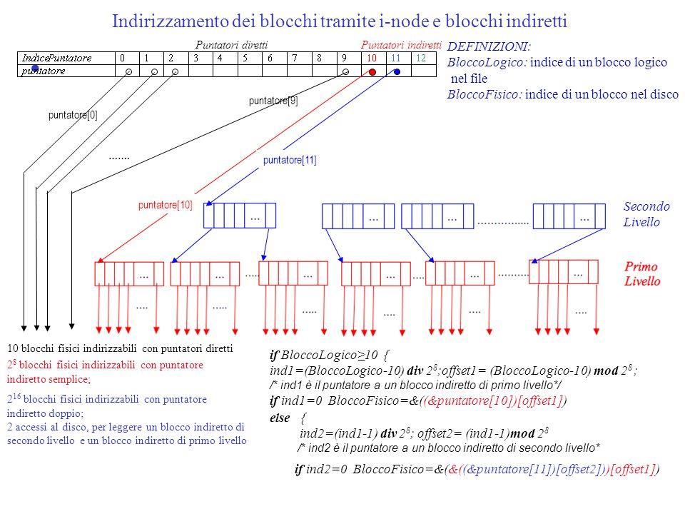 Indirizzamento dei blocchi tramite i-node e blocchi indiretti ……. puntatore[0] puntatore[9] Puntatori direttiPuntatori indiretti DEFINIZIONI: BloccoLo