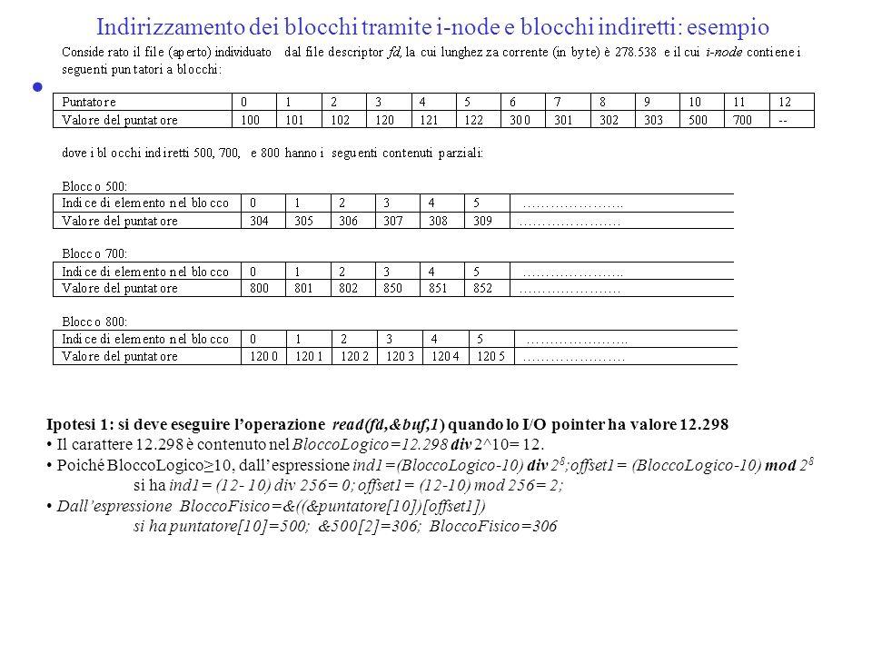 Indirizzamento dei blocchi tramite i-node e blocchi indiretti: esempio Ipotesi 1: si deve eseguire loperazione read(fd,&buf,1) quando lo I/O pointer h
