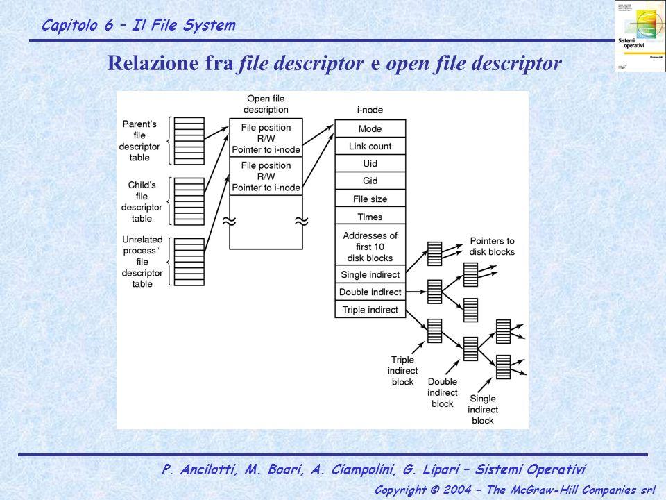 Capitolo 6 – Il File System P. Ancilotti, M. Boari, A. Ciampolini, G. Lipari – Sistemi Operativi Copyright © 2004 – The McGraw-Hill Companies srl Rela