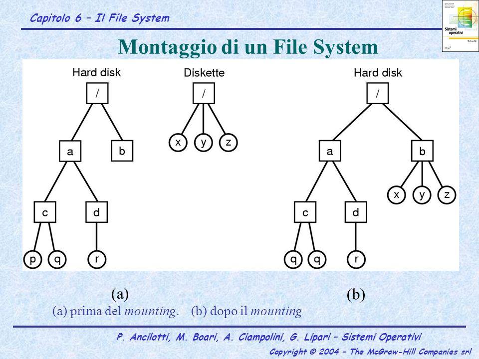 Capitolo 6 – Il File System P. Ancilotti, M. Boari, A. Ciampolini, G. Lipari – Sistemi Operativi Copyright © 2004 – The McGraw-Hill Companies srl Mont