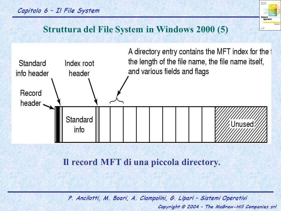 Capitolo 6 – Il File System P. Ancilotti, M. Boari, A. Ciampolini, G. Lipari – Sistemi Operativi Copyright © 2004 – The McGraw-Hill Companies srl Stru