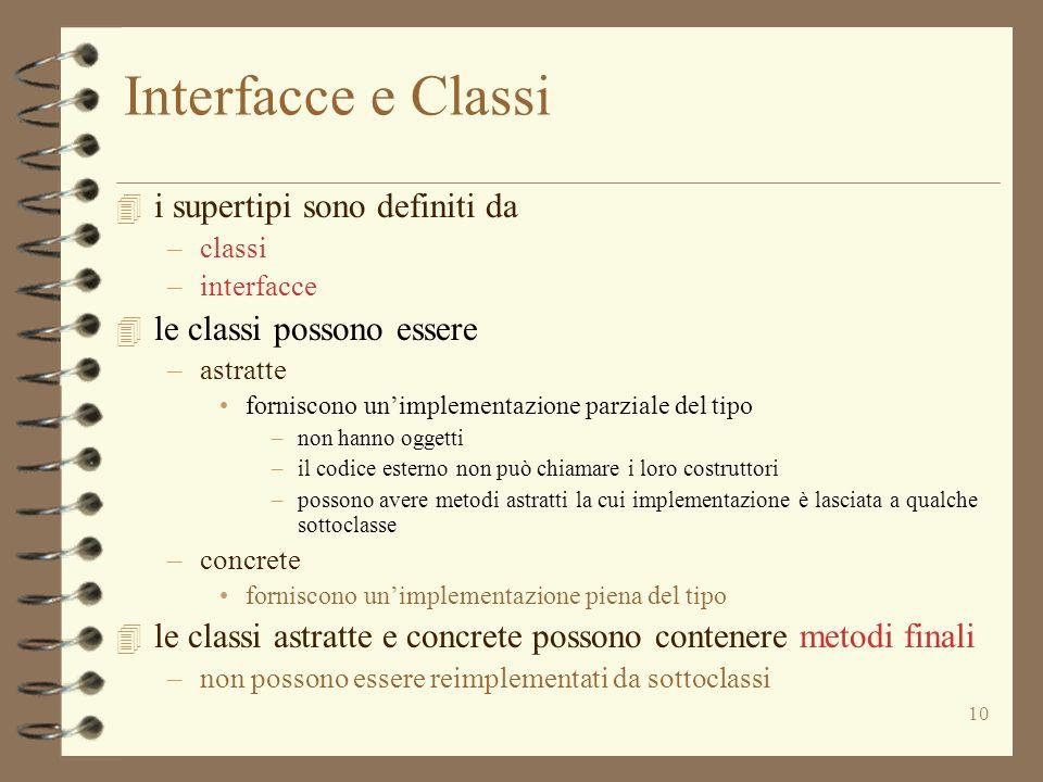 10 Interfacce e Classi 4 i supertipi sono definiti da –classi –interfacce 4 le classi possono essere –astratte forniscono unimplementazione parziale d
