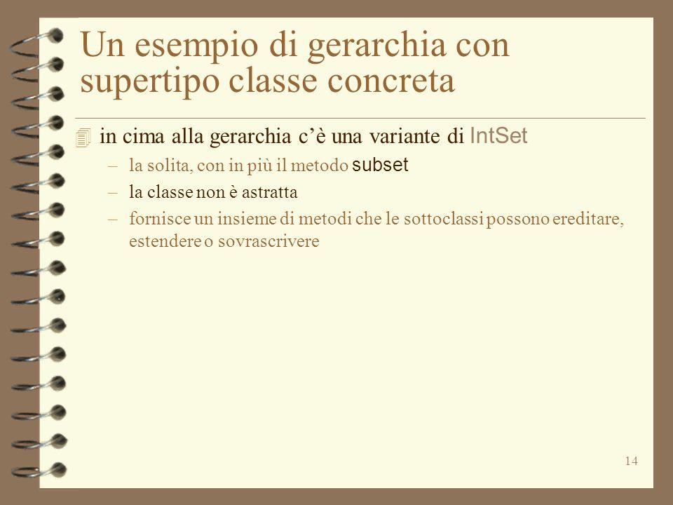 14 Un esempio di gerarchia con supertipo classe concreta in cima alla gerarchia cè una variante di IntSet –la solita, con in più il metodo subset –la