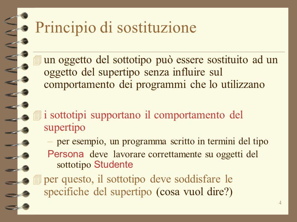 15 Specifica del supertipo public class IntSet { // OVERVIEW: un IntSet è un insieme modificabile di interi di // dimensione qualunque public IntSet () // EFFECTS: inizializza this a vuoto public void insert (int x) // MODIFIES: this // EFFECTS: aggiunge x a this public void remove (int x) // MODIFIES: this // EFFECTS: toglie x da this public boolean isIn (int x) // EFFECTS: se x appartiene a this ritorna true, altrimenti false public int size () // EFFECTS: ritorna la cardinalità di this public Iterator elements () // EFFECTS: ritorna un generatore che produrrà tutti gli elementi di // this (come Integers) ciascuno una sola volta, in ordine arbitrario // REQUIRES: this non deve essere modificato finché il generatore è in // uso public boolean subset (Intset s) // EFFECTS: se s è un sottoinsieme di this ritorna true, altrimenti // false }