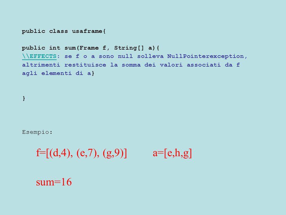 public class usaframe{ public int sum(Frame f, String[] a){ \\EFFECTS\\EFFECTS: se f o a sono null solleva NullPointerexception, altrimenti restituisce la somma dei valori associati da f agli elementi di a} } Esempio: f=[(d,4), (e,7), (g,9)] a=[e,h,g] sum=16