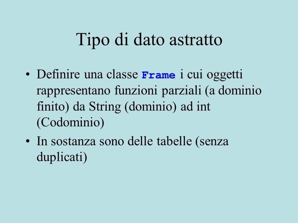 Tipo di dato astratto Definire una classe Frame i cui oggetti rappresentano funzioni parziali (a dominio finito) da String (dominio) ad int (Codominio) In sostanza sono delle tabelle (senza duplicati)