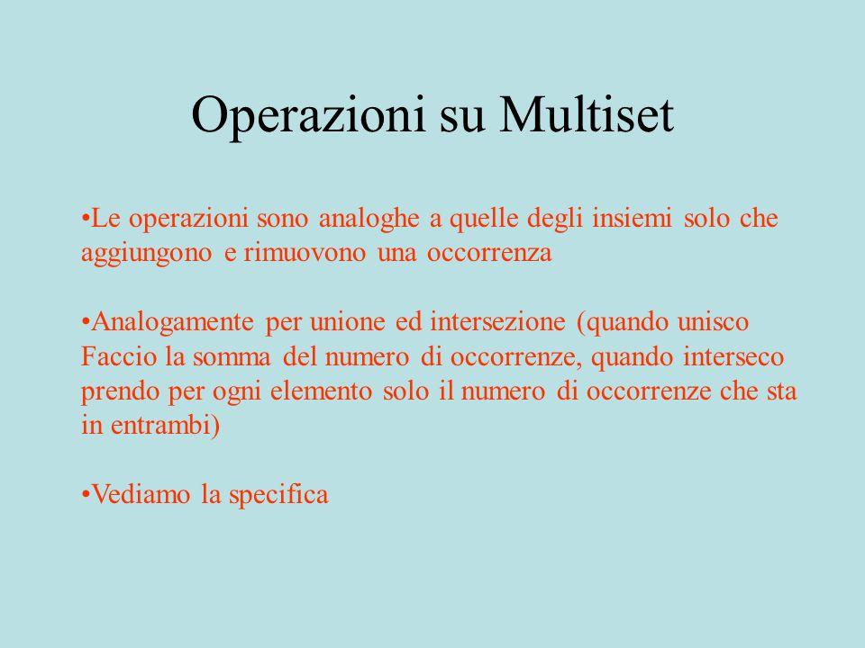 Operazioni su Multiset Le operazioni sono analoghe a quelle degli insiemi solo che aggiungono e rimuovono una occorrenza Analogamente per unione ed intersezione (quando unisco Faccio la somma del numero di occorrenze, quando interseco prendo per ogni elemento solo il numero di occorrenze che sta in entrambi) Vediamo la specifica