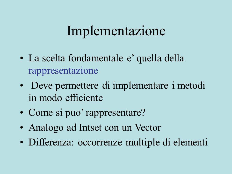 Implementazione La scelta fondamentale e quella della rappresentazione Deve permettere di implementare i metodi in modo efficiente Come si puo rappresentare.