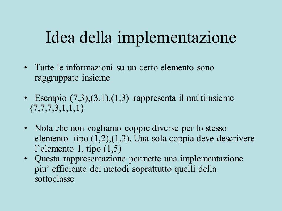 Idea della implementazione Tutte le informazioni su un certo elemento sono raggruppate insieme Esempio (7,3),(3,1),(1,3) rappresenta il multiinsieme {7,7,7,3,1,1,1} Nota che non vogliamo coppie diverse per lo stesso elemento tipo (1,2),(1,3).